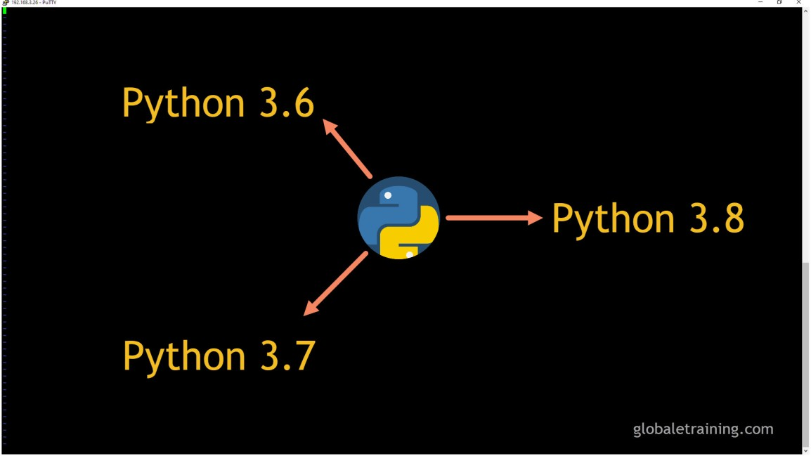 Switch between multiple versions of python3